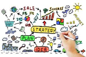 Aktienstrategien