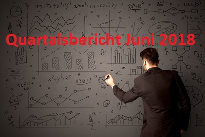 Aktientipps Quartalsbericht Juni 2018